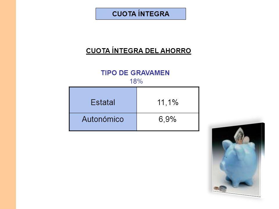 CUOTA ÍNTEGRA DEL AHORRO