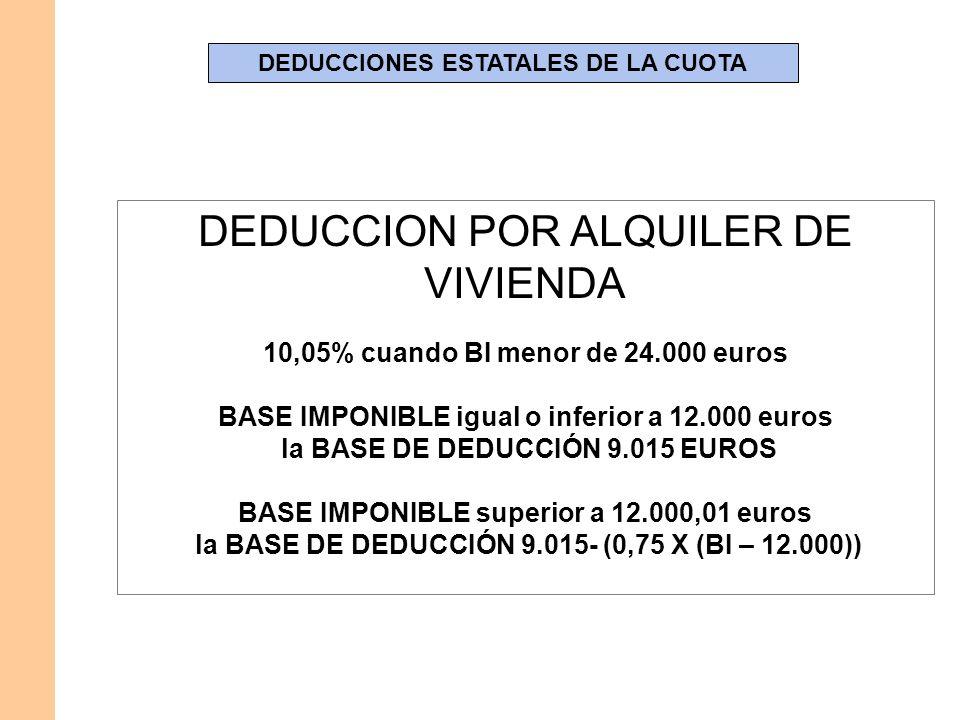 DEDUCCION POR ALQUILER DE VIVIENDA