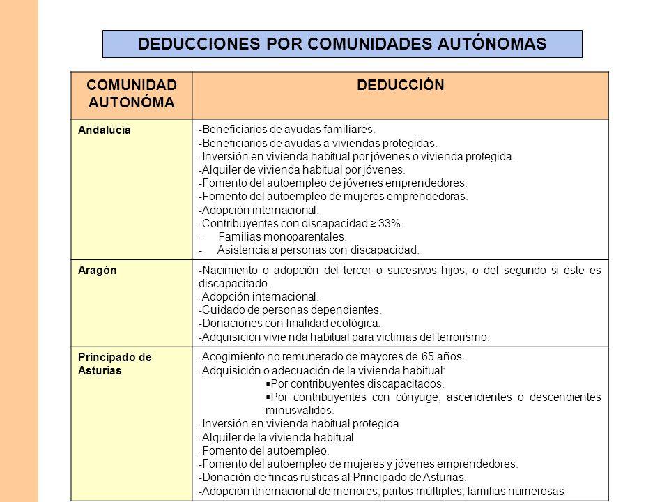 DEDUCCIONES POR COMUNIDADES AUTÓNOMAS