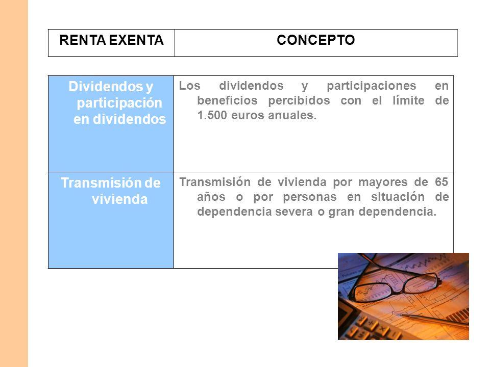 Dividendos y participación en dividendos Transmisión de vivienda