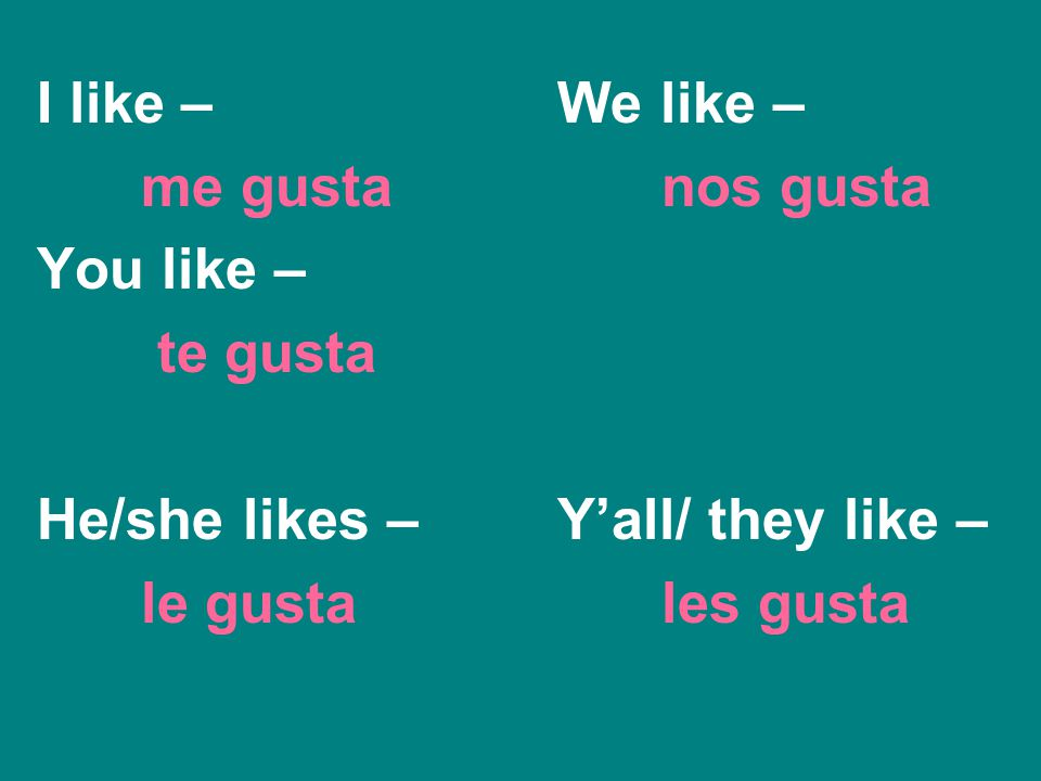 I like – We like – me gusta nos gusta. You like – te gusta. He/she likes – Y'all/ they like –