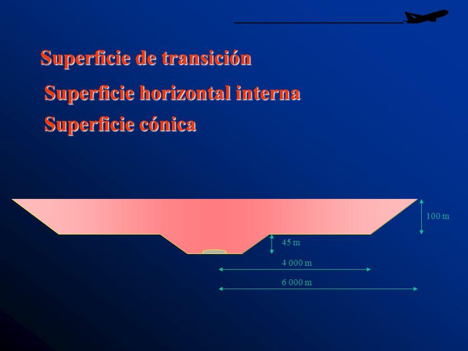 Superficie de transición