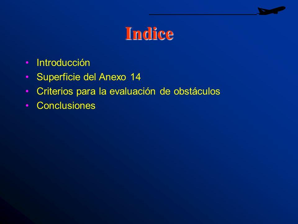 Indice Introducción Superficie del Anexo 14