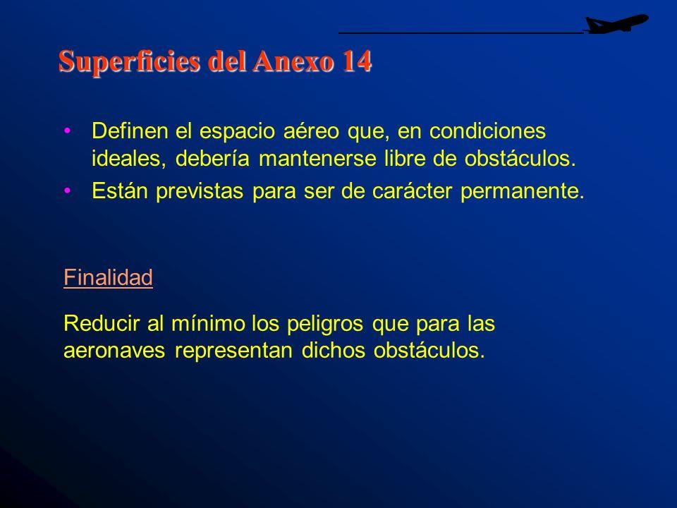 Superficies del Anexo 14 Definen el espacio aéreo que, en condiciones ideales, debería mantenerse libre de obstáculos.