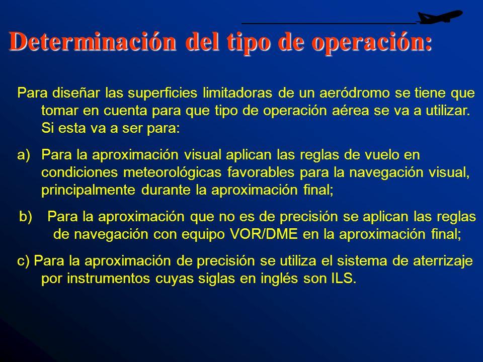 Determinación del tipo de operación: