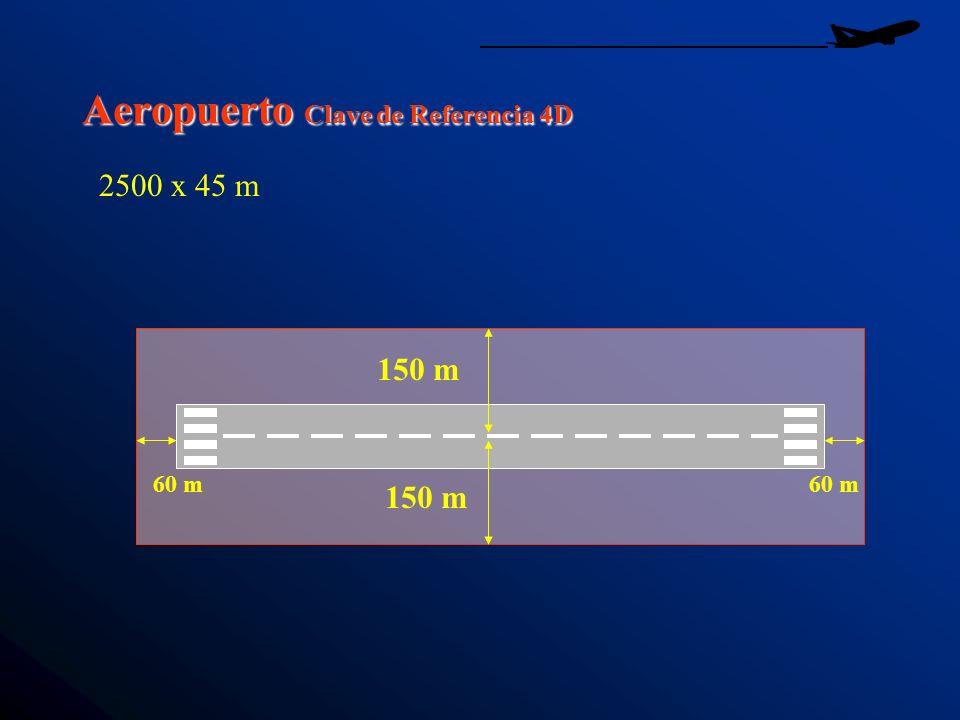 Aeropuerto Clave de Referencia 4D