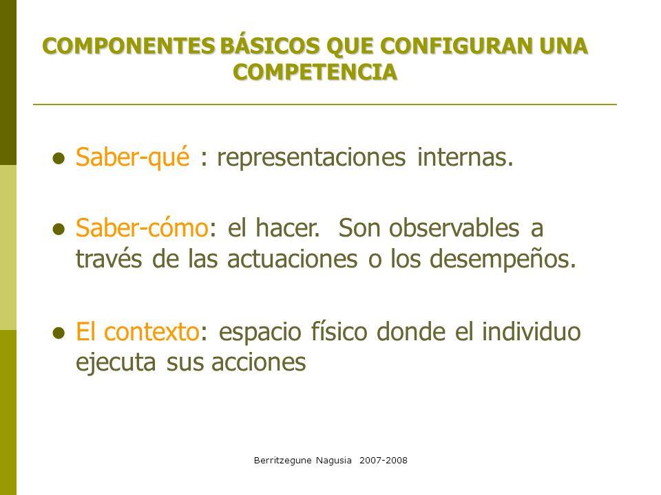 COMPONENTES BÁSICOS QUE CONFIGURAN UNA COMPETENCIA