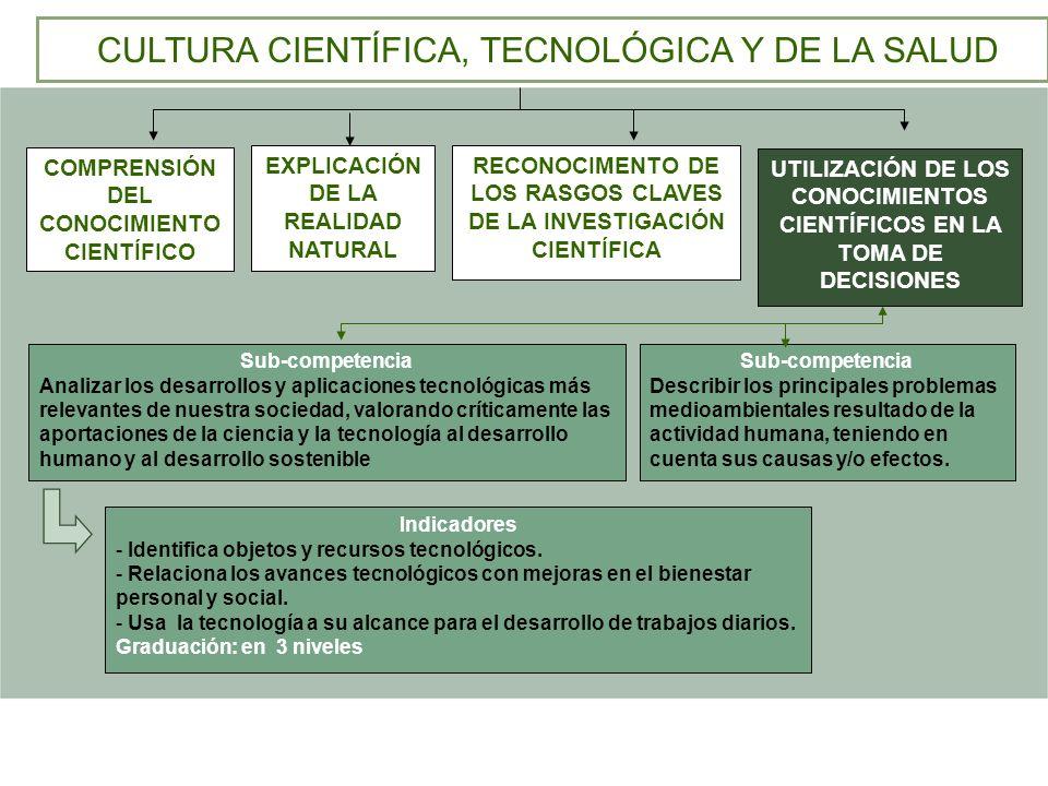 CULTURA CIENTÍFICA, TECNOLÓGICA Y DE LA SALUD