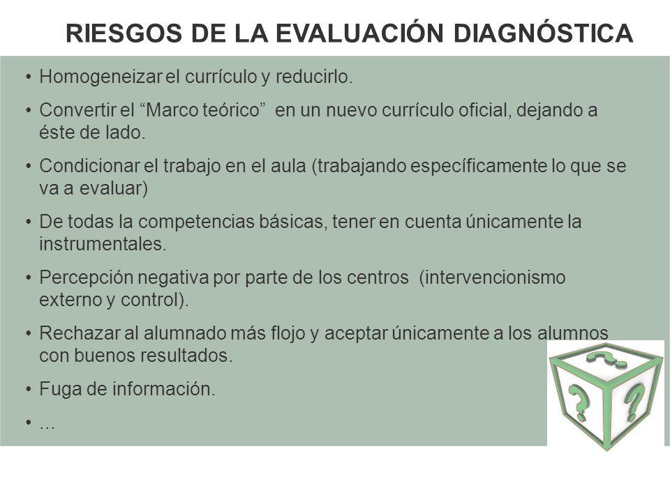 RIESGOS DE LA EVALUACIÓN DIAGNÓSTICA