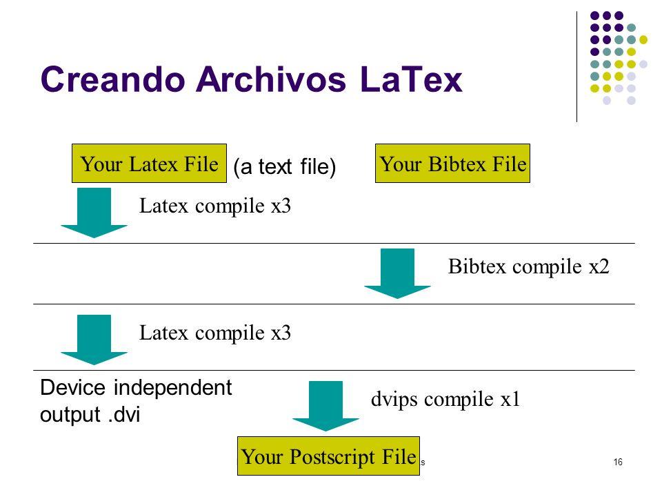 Creando Archivos LaTex