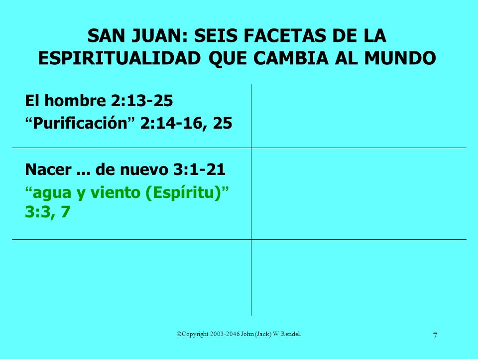 SAN JUAN: SEIS FACETAS DE LA ESPIRITUALIDAD QUE CAMBIA AL MUNDO