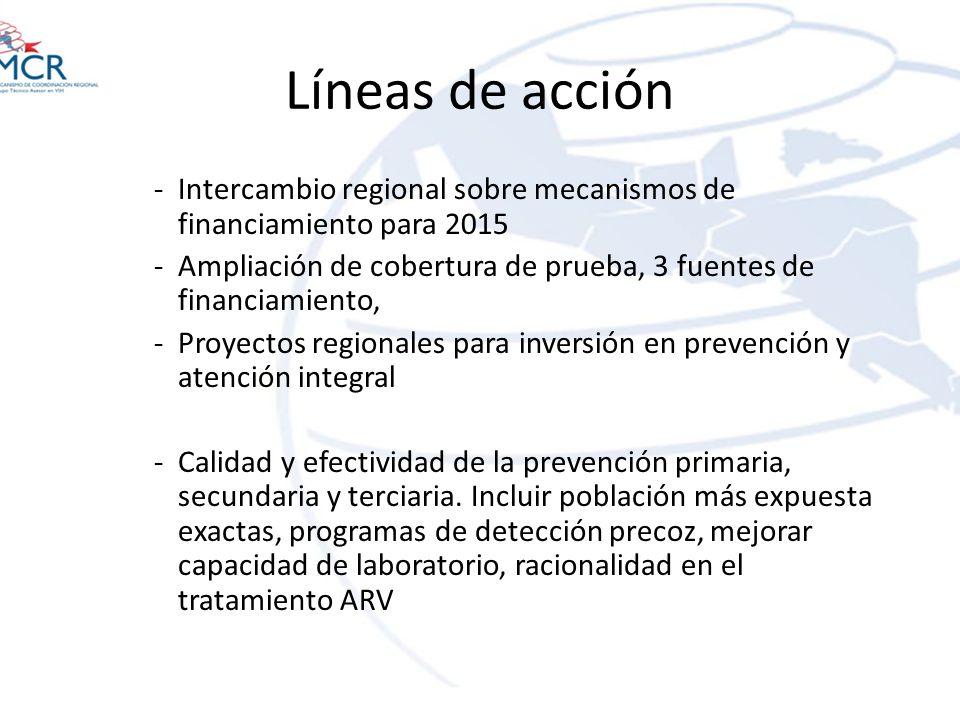 Líneas de acción Intercambio regional sobre mecanismos de financiamiento para 2015. Ampliación de cobertura de prueba, 3 fuentes de financiamiento,