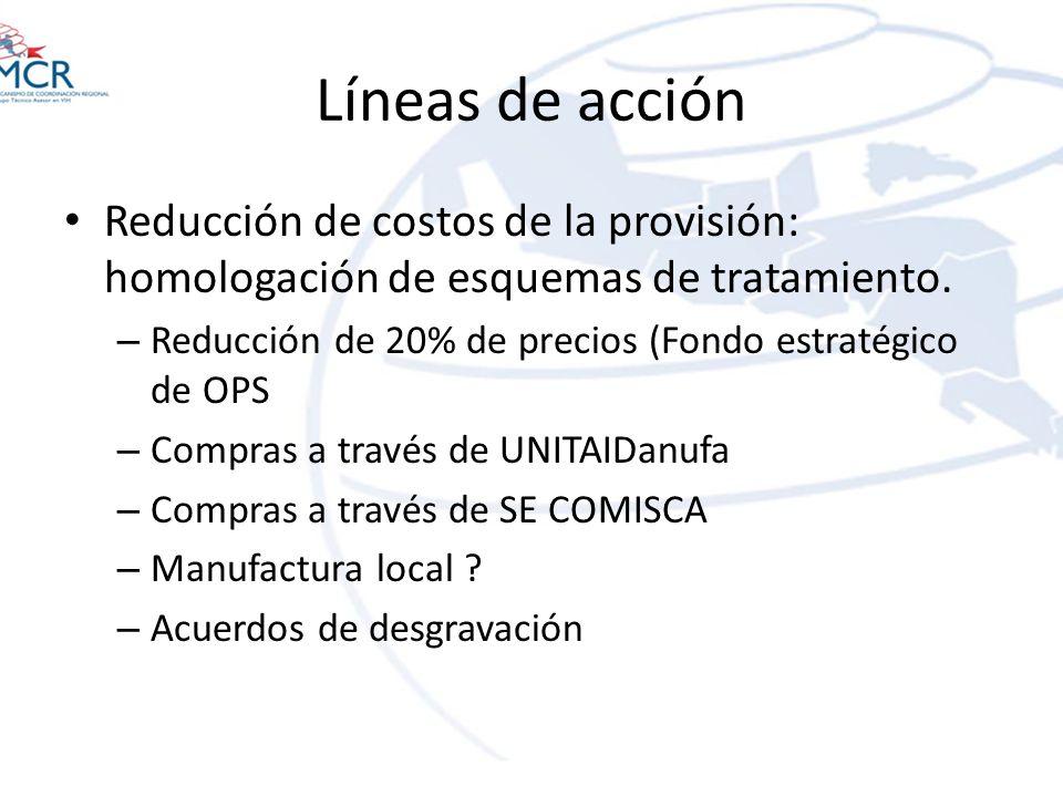Líneas de acción Reducción de costos de la provisión: homologación de esquemas de tratamiento. Reducción de 20% de precios (Fondo estratégico de OPS.