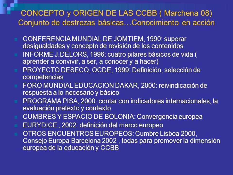 CONCEPTO y ORIGEN DE LAS CCBB ( Marchena 08) Conjunto de destrezas básicas…Conocimiento en acción