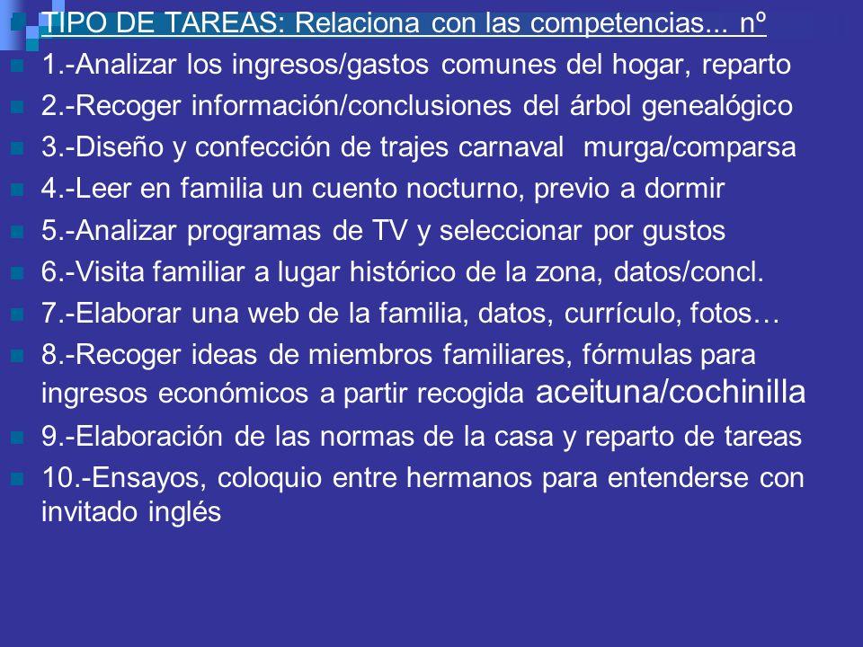 TIPO DE TAREAS: Relaciona con las competencias... nº