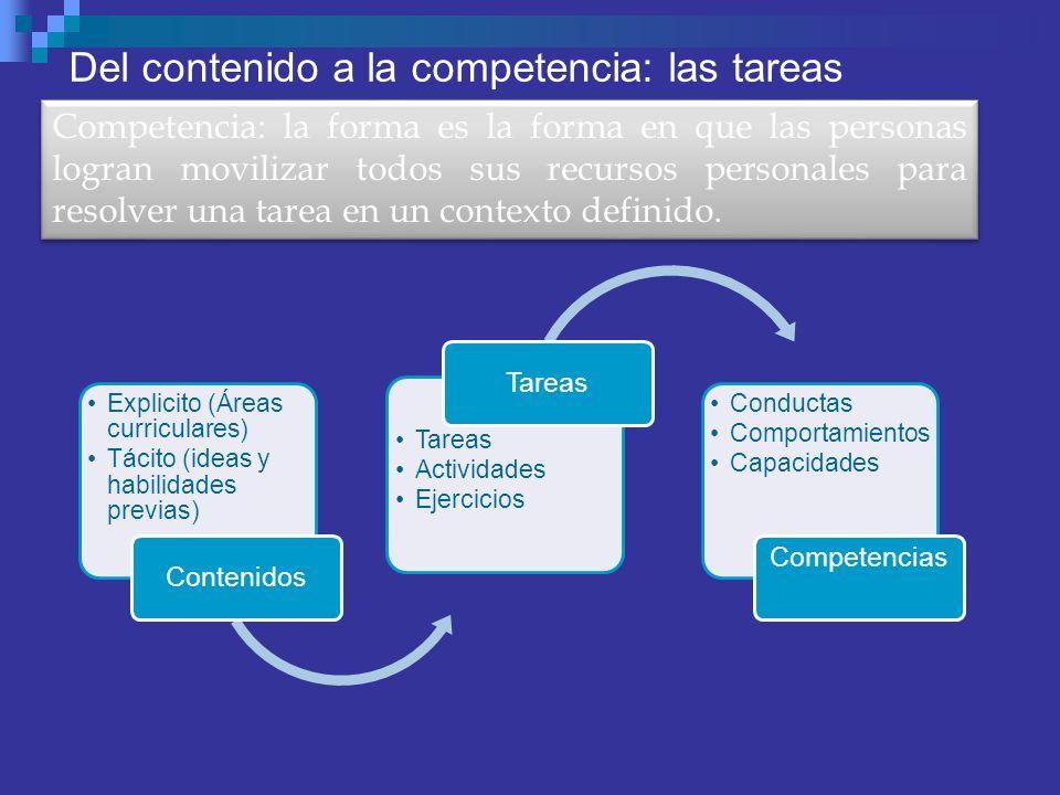 Del contenido a la competencia: las tareas
