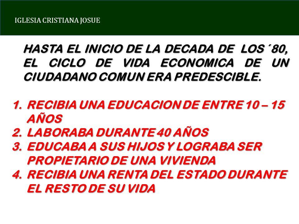 RECIBIA UNA EDUCACION DE ENTRE 10 – 15 AÑOS LABORABA DURANTE 40 AÑOS