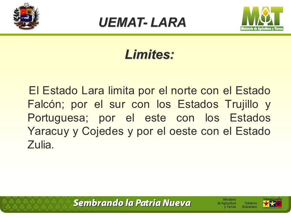 UEMAT- LARA Limites: