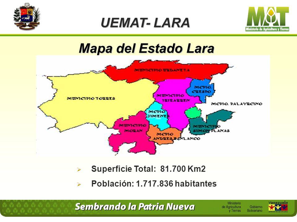 UEMAT- LARA Mapa del Estado Lara Superficie Total: 81.700 Km2