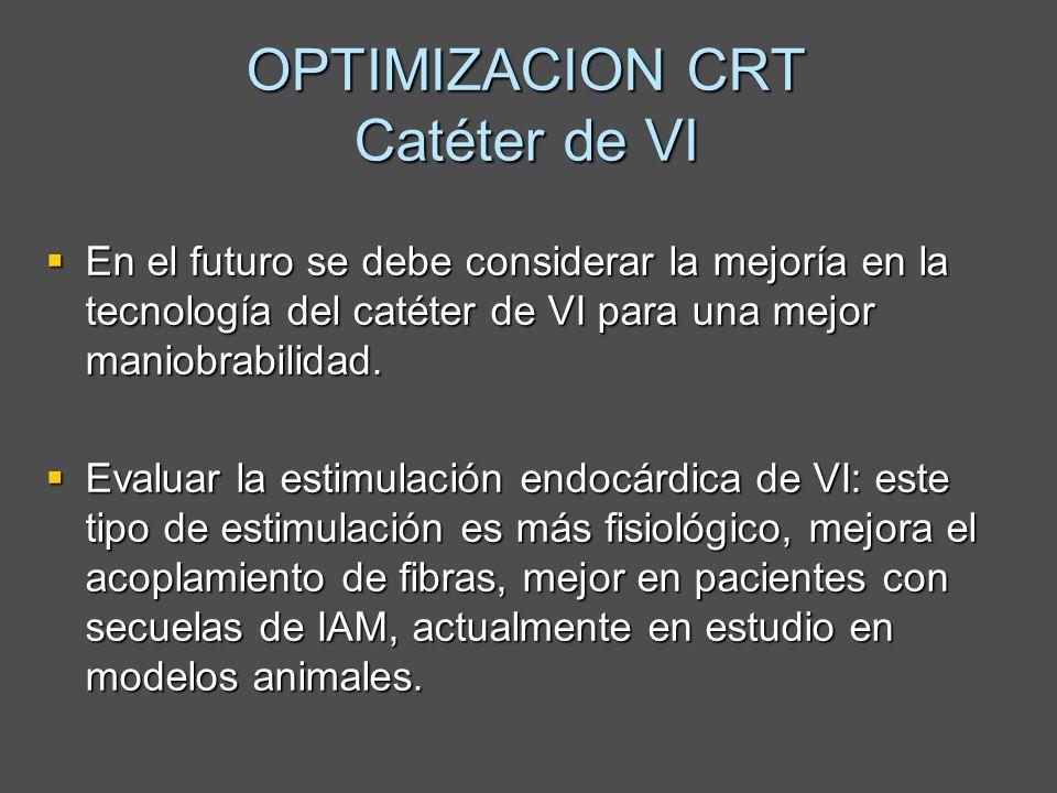 OPTIMIZACION CRT Catéter de VI