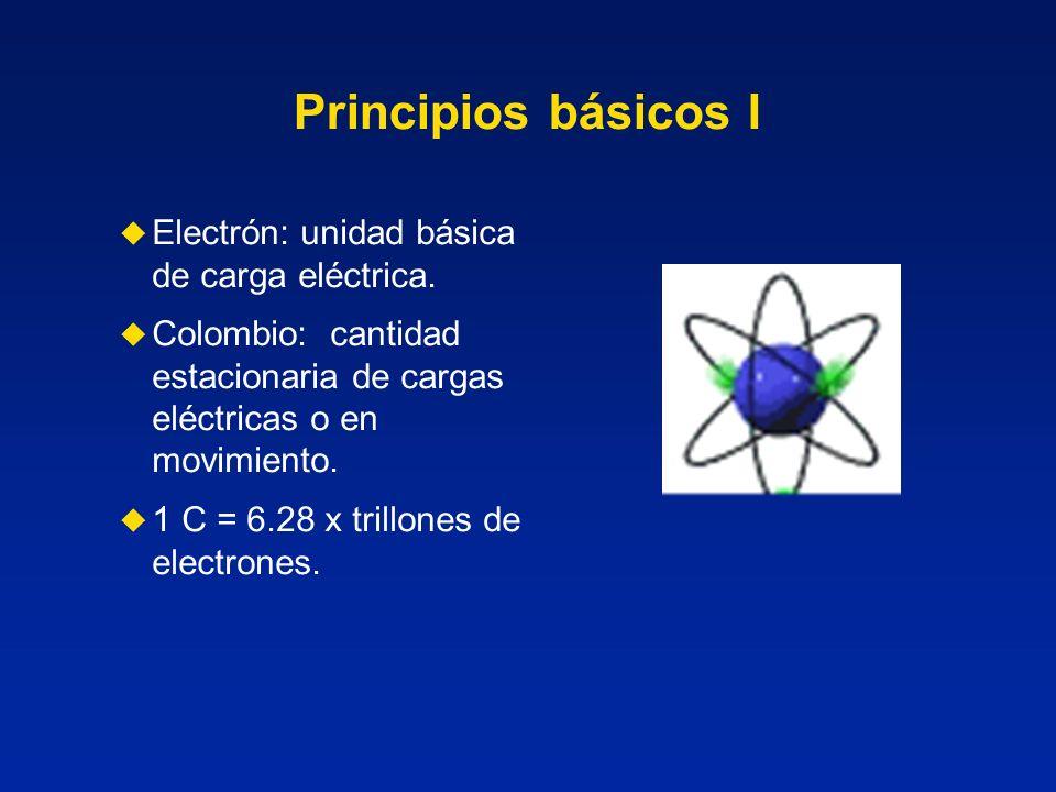 Principios básicos I Electrón: unidad básica de carga eléctrica.