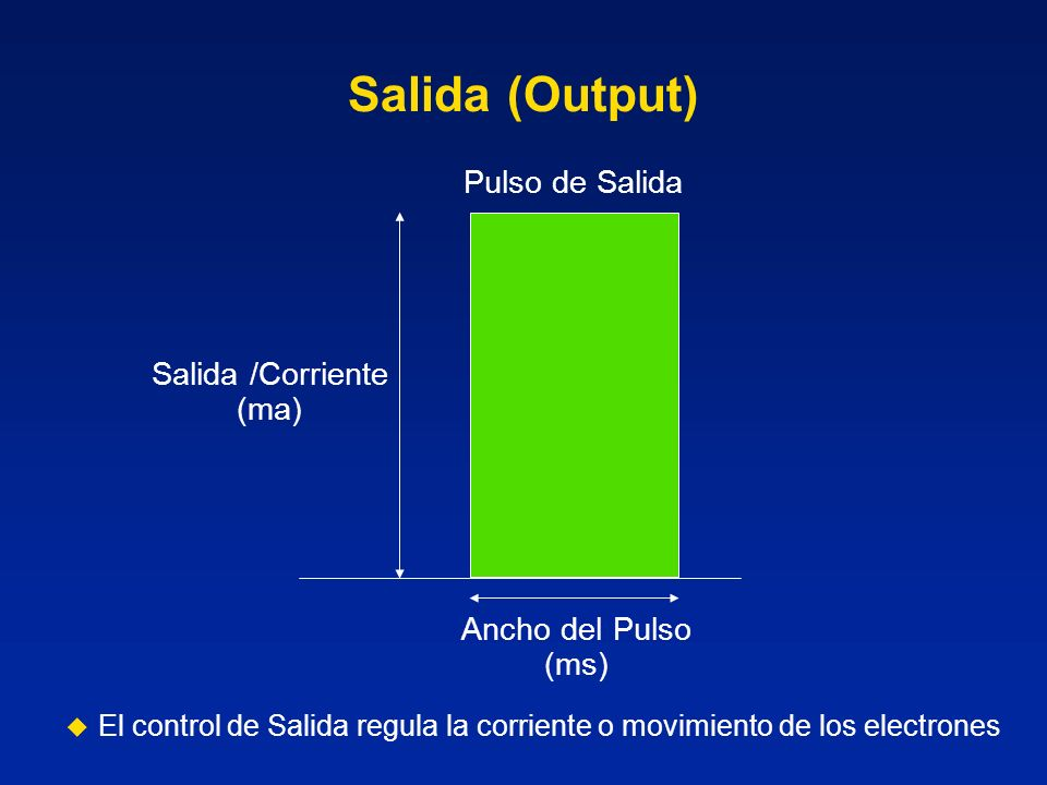 Salida /Corriente (ma)