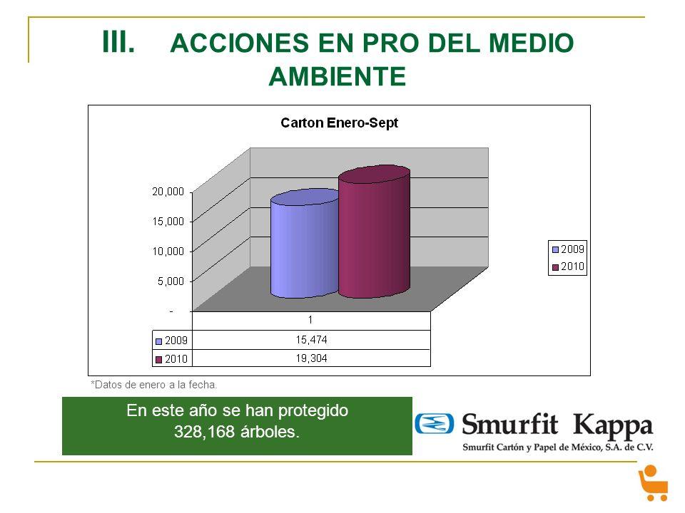 III. ACCIONES EN PRO DEL MEDIO AMBIENTE