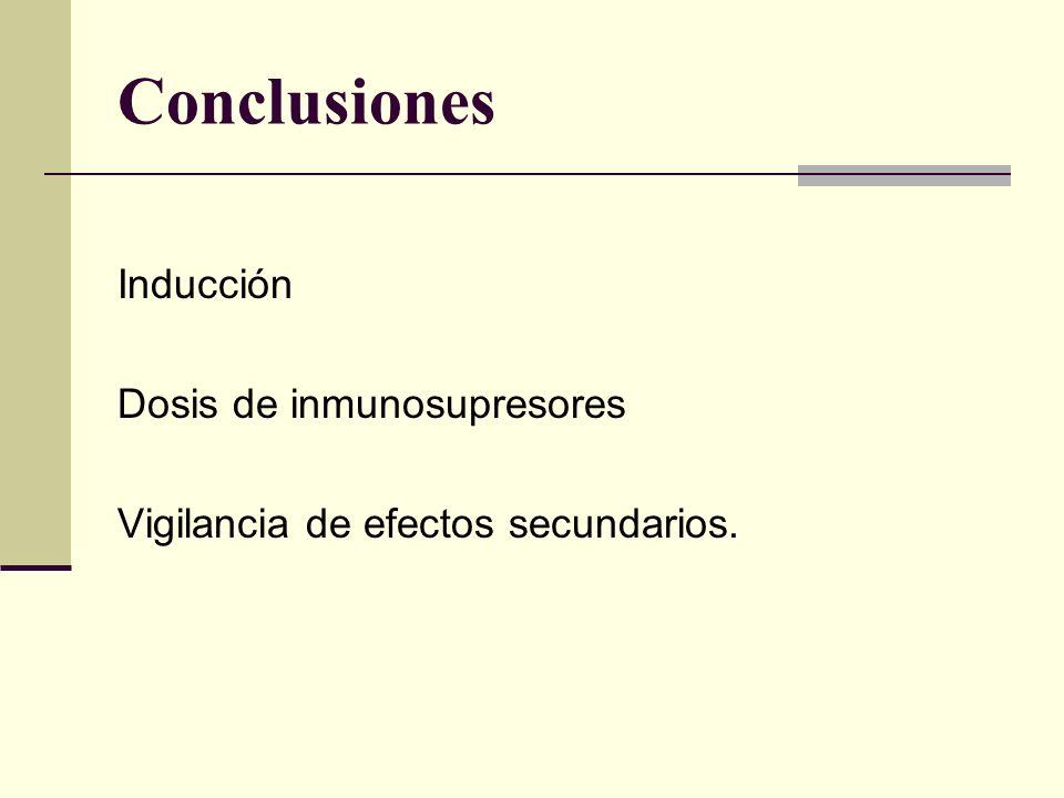 Conclusiones Inducción Dosis de inmunosupresores
