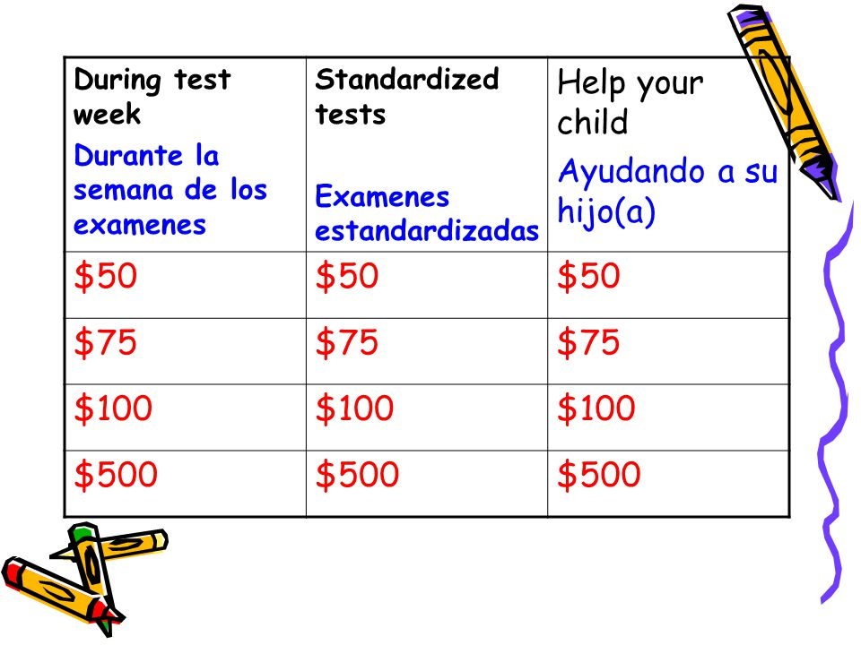 Help your child Ayudando a su hijo(a) $50 $75 $100 $500