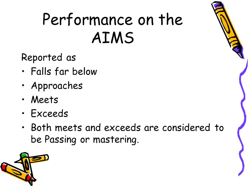 Performance on the AIMS