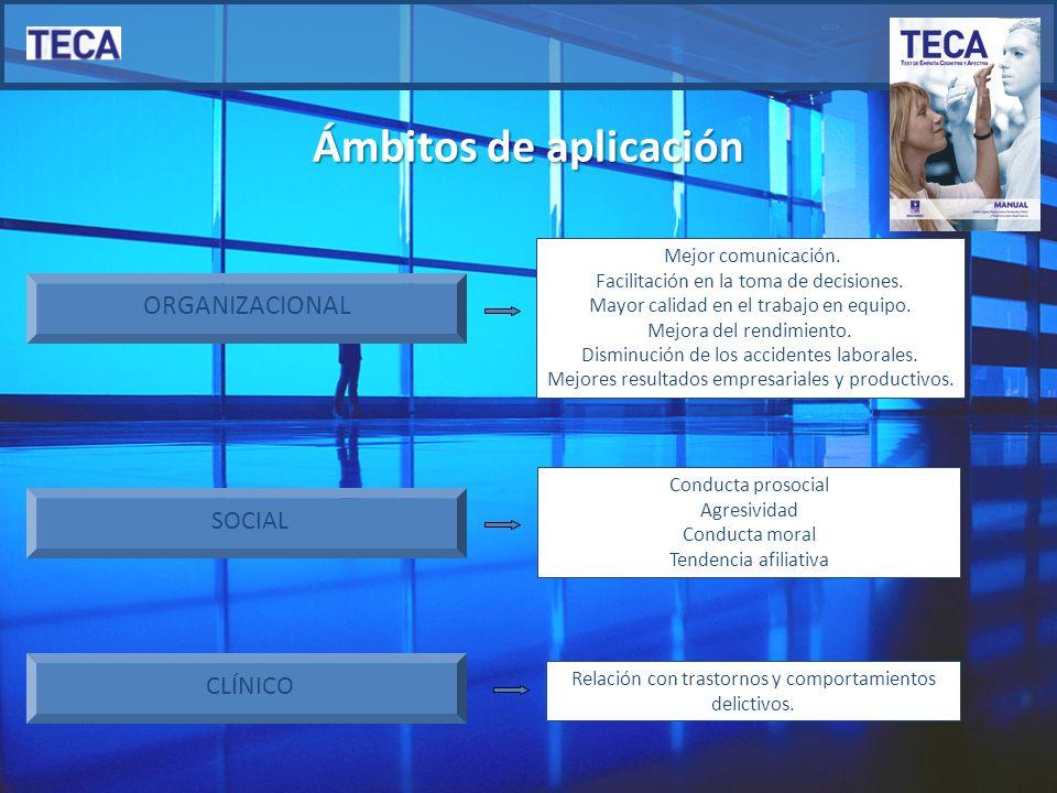 Ámbitos de aplicación ORGANIZACIONAL SOCIAL CLÍNICO