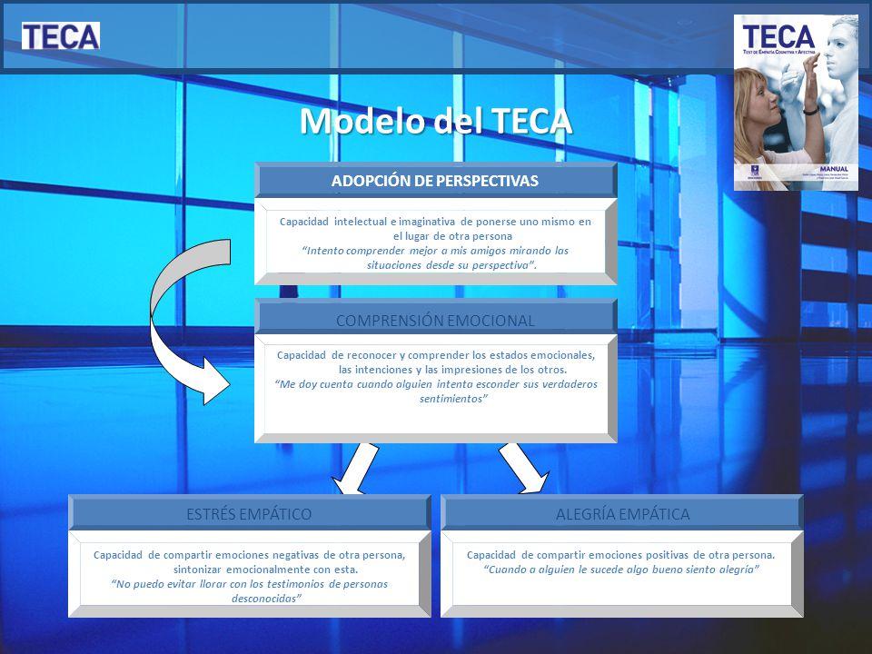 Modelo del TECA ADOPCIÓN DE PERSPECTIVAS COMPRENSIÓN EMOCIONAL