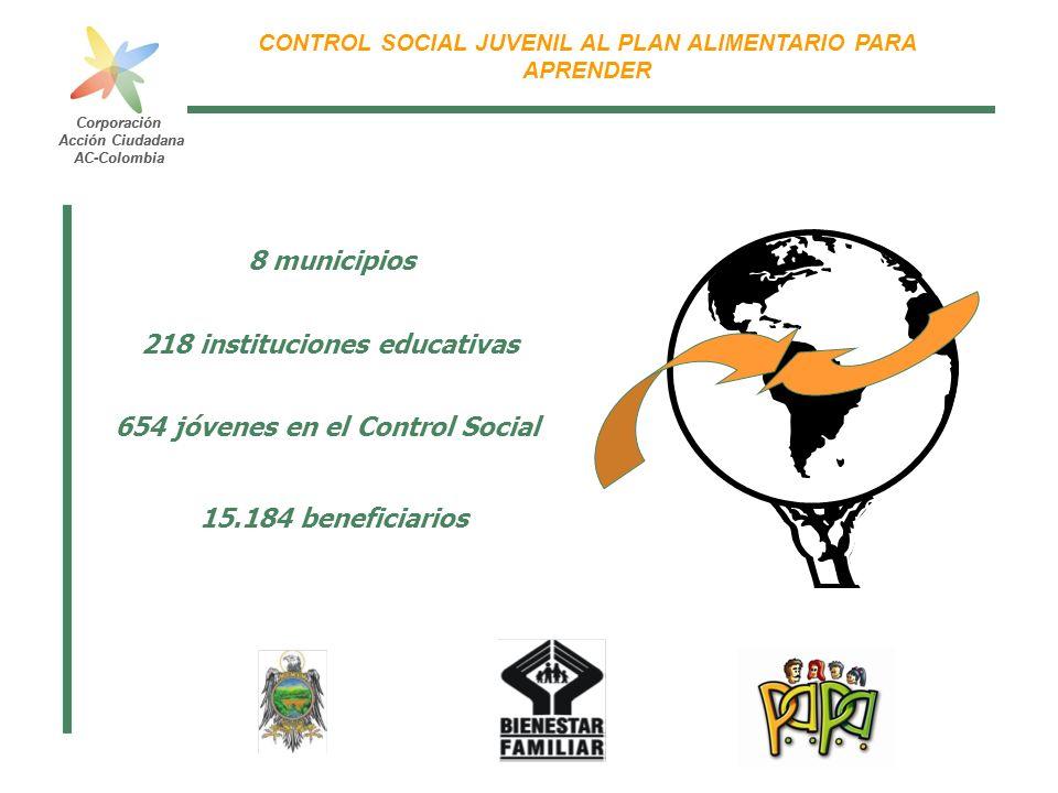 218 instituciones educativas 654 jóvenes en el Control Social