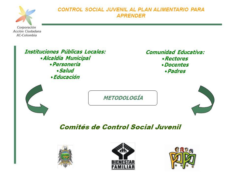 Instituciones Públicas Locales: