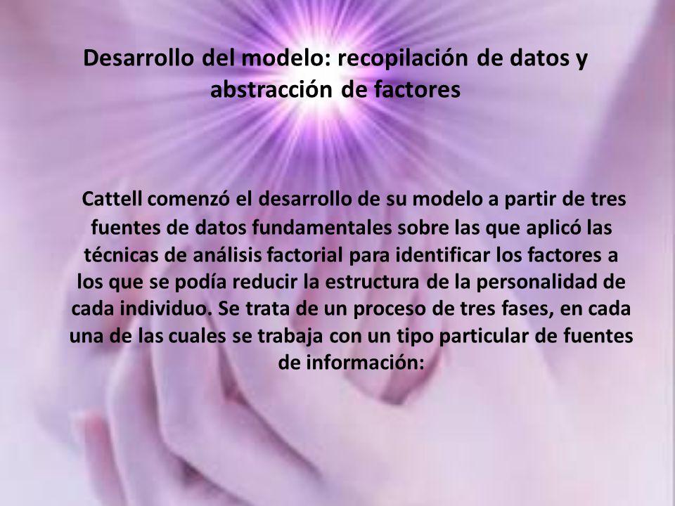 Desarrollo del modelo: recopilación de datos y abstracción de factores
