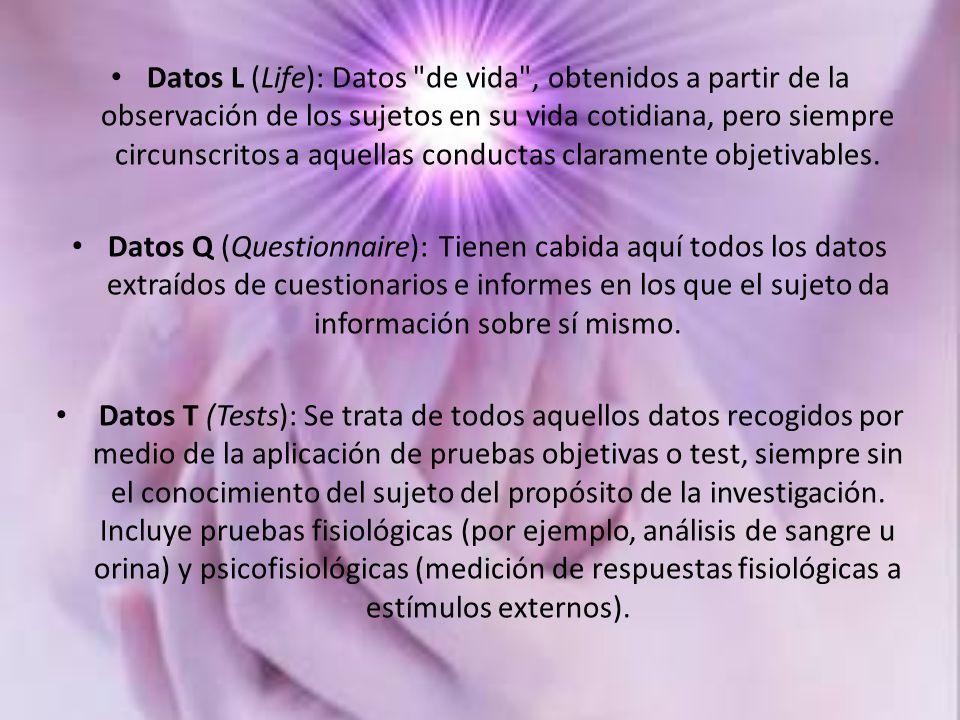 Datos L (Life): Datos de vida , obtenidos a partir de la observación de los sujetos en su vida cotidiana, pero siempre circunscritos a aquellas conductas claramente objetivables.