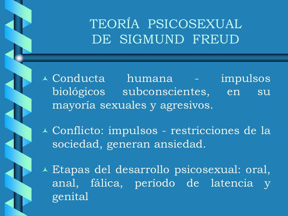 Teoria Psicosexual Freud 93