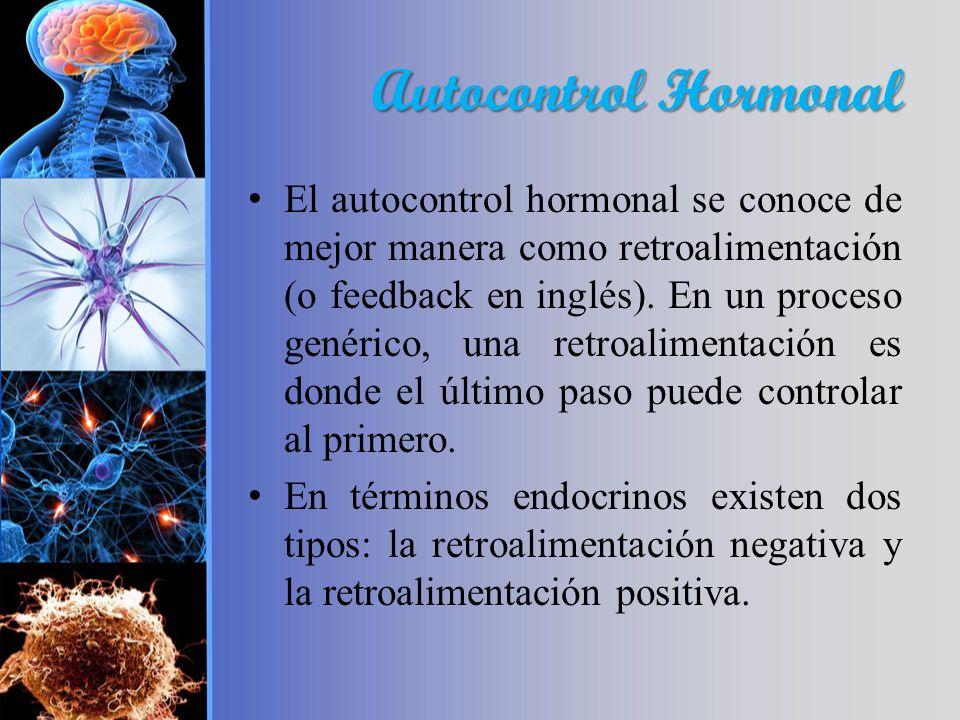 Autocontrol Hormonal