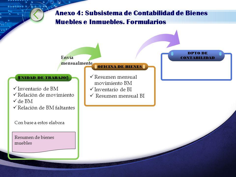El sistema contable para gobernaciones y alcaldias ppt for Registro bienes muebles madrid