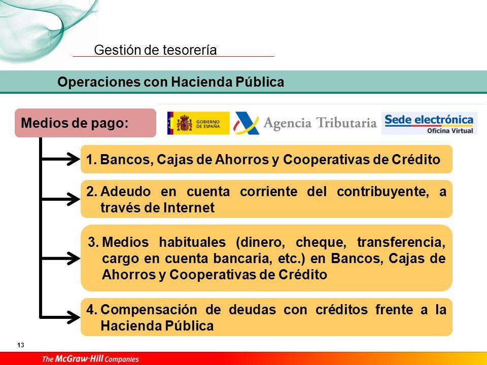 Diferencias entre bancos cajas de ahorros y cooperativas for Pisos de bancos y cajas