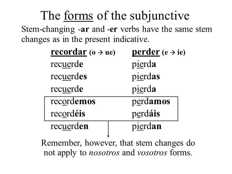 The forms of the subjunctive