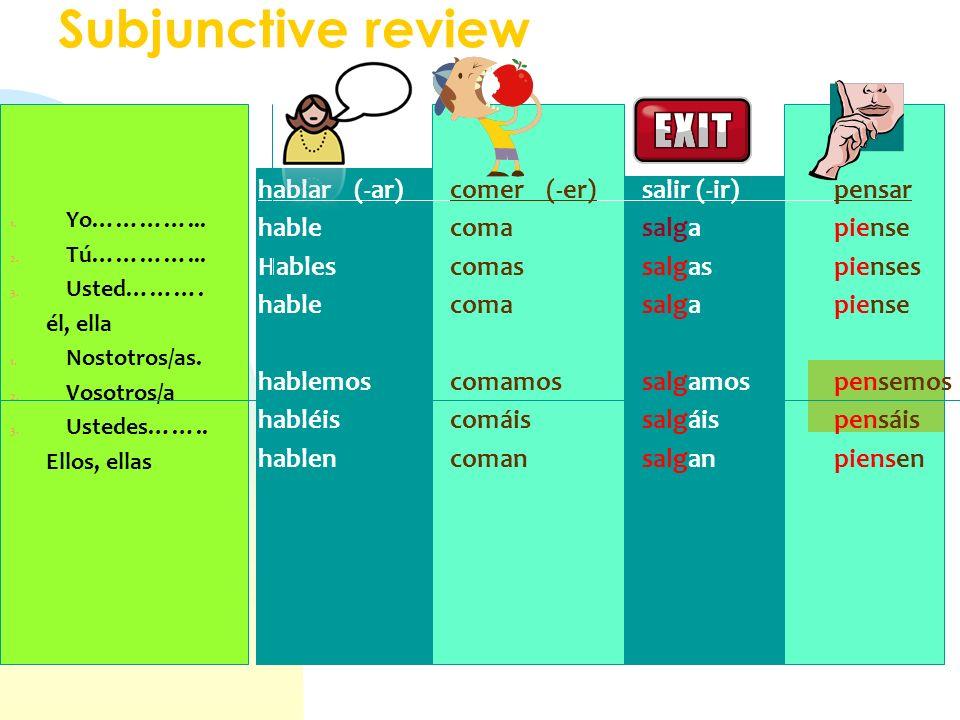 Subjunctive review hablar (-ar) comer (-er) salir (-ir) pensar
