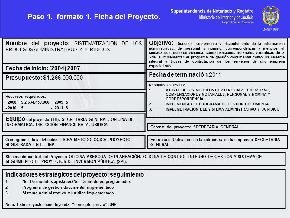 Formulaci n de proyectos ppt descargar for Nomina de funcionarios del ministerio del interior