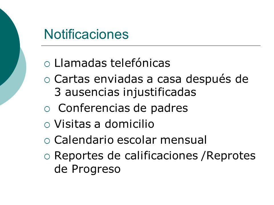 Notificaciones Llamadas telefónicas