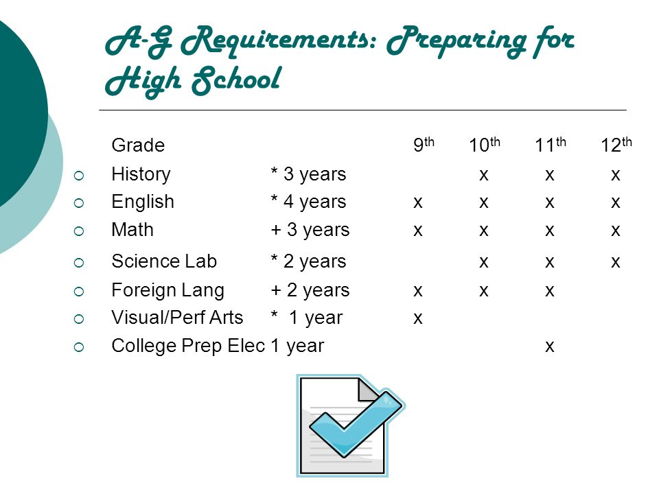 A-G Requirements: Preparing for High School