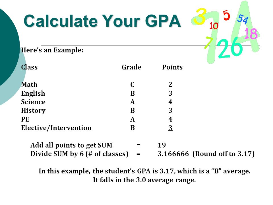 Calculate Your GPA Here's an Example: Class Grade Points Math C 2