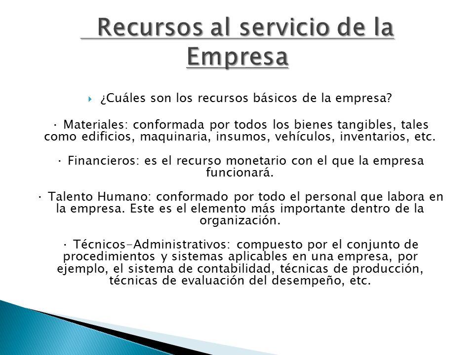 Recursos al servicio de la Empresa