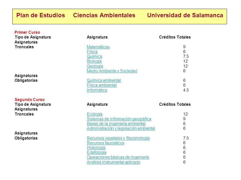 Plan de Estudios Ciencias Ambientales Universidad de Salamanca
