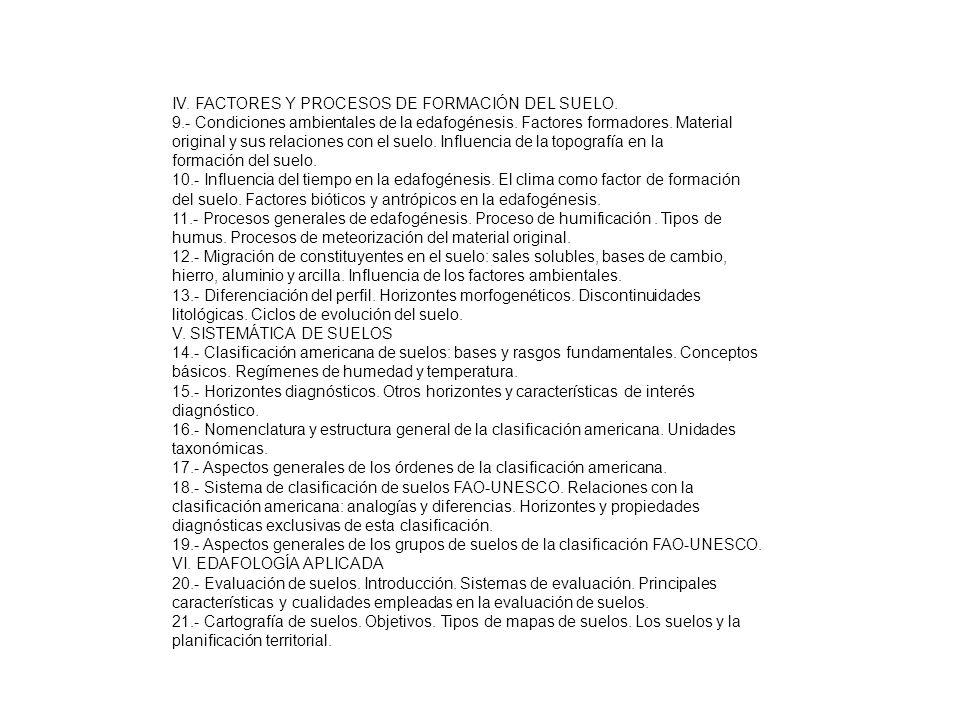 IV. FACTORES Y PROCESOS DE FORMACIÓN DEL SUELO.