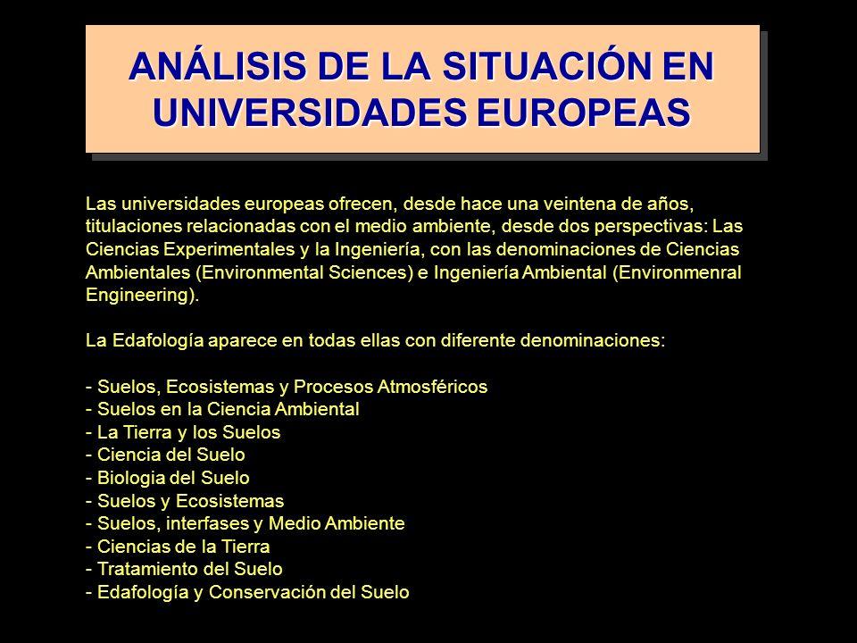 ANÁLISIS DE LA SITUACIÓN EN UNIVERSIDADES EUROPEAS